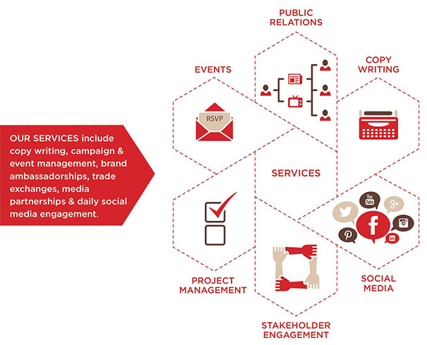 services-infographic